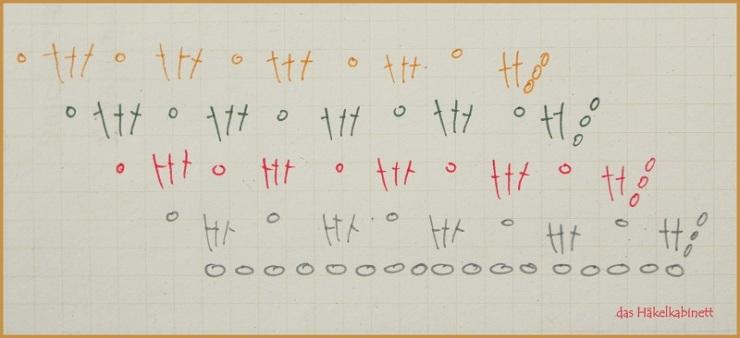 Häkelschrift Granny Schal