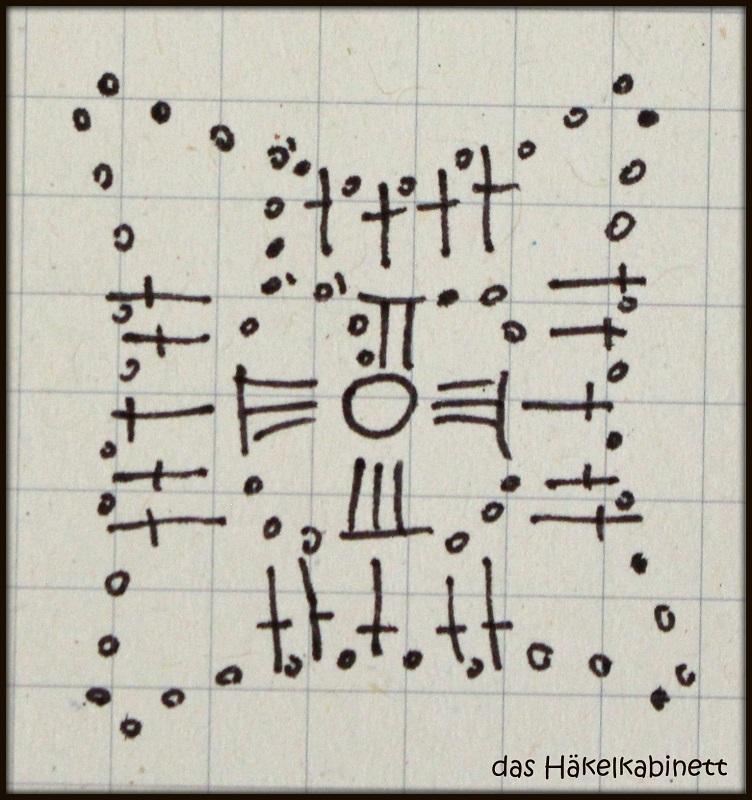 Häkelschrift Quadrat