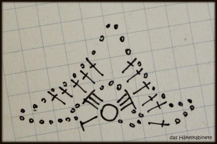 Häkelschrift halbes Quadrat