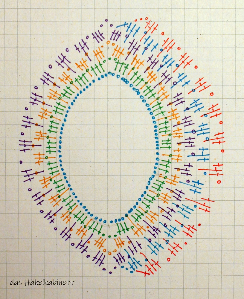 crochet chart poncho .